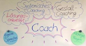 Inhalte der Ausbildung: Lösungsorientierung, Systemisches Coaching, Gestalt-Coaching