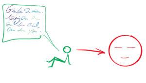 Zeichnung: Was würde eine unbeteiligte Person über diese Situation denken?
